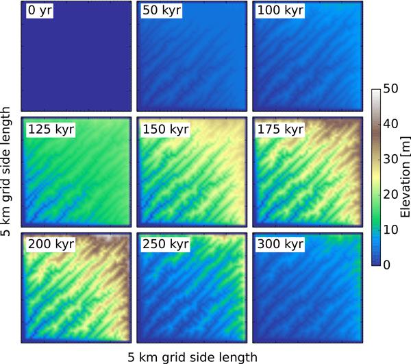 quantitative modeling of earth surface processes pelletier jon d