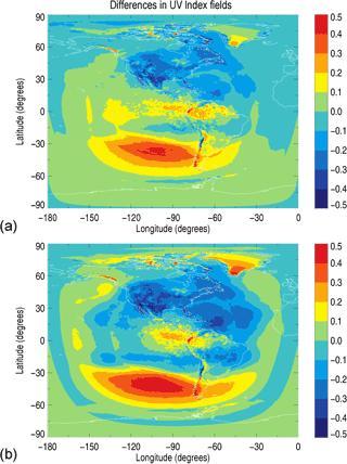 https://www.geosci-model-dev.net/11/1093/2018/gmd-11-1093-2018-f09