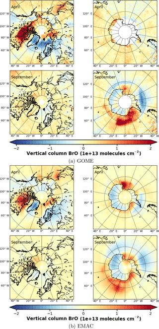 https://www.geosci-model-dev.net/11/1115/2018/gmd-11-1115-2018-f04