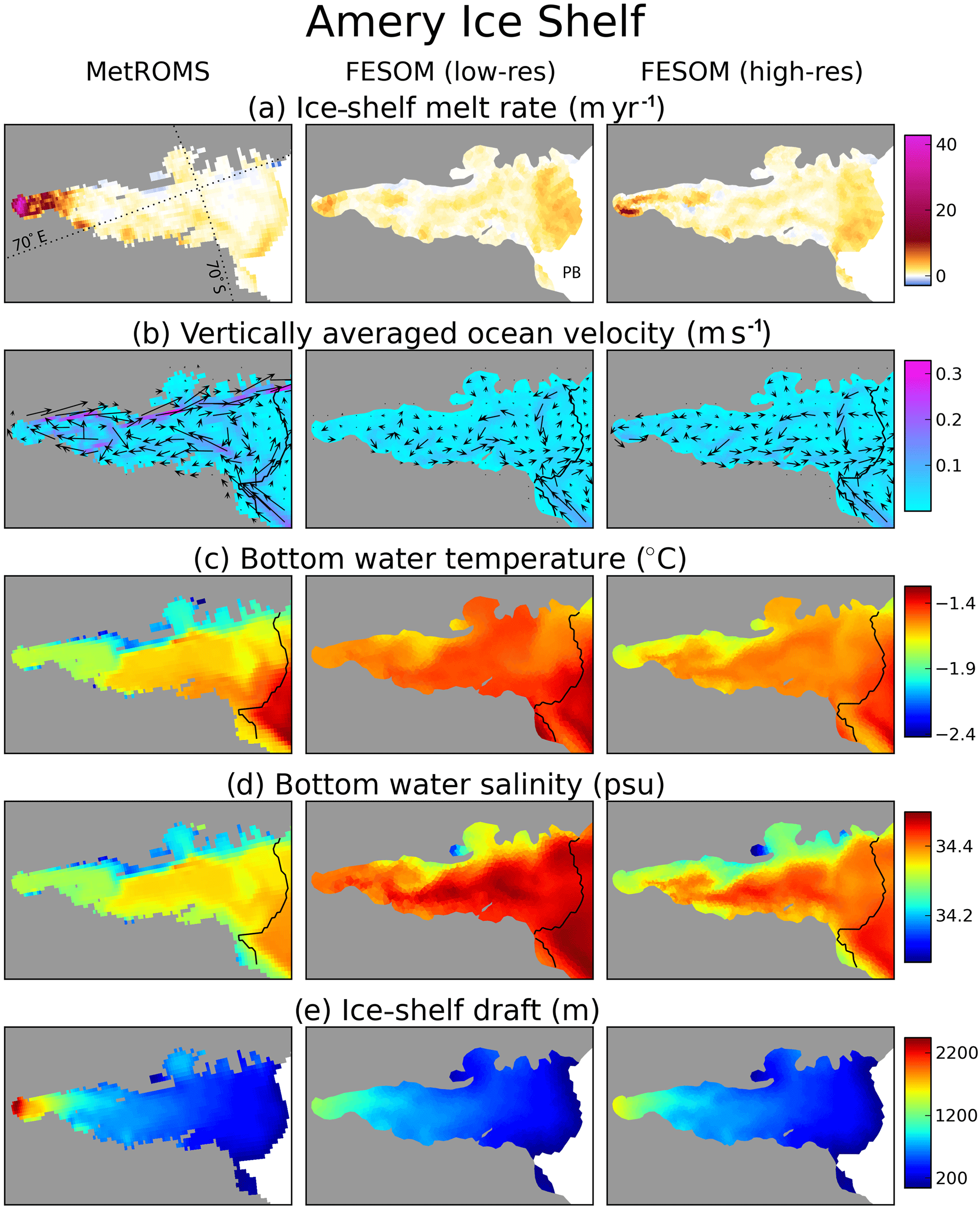 GMD - Intercomparison of Antarctic ice-shelf, ocean, and sea