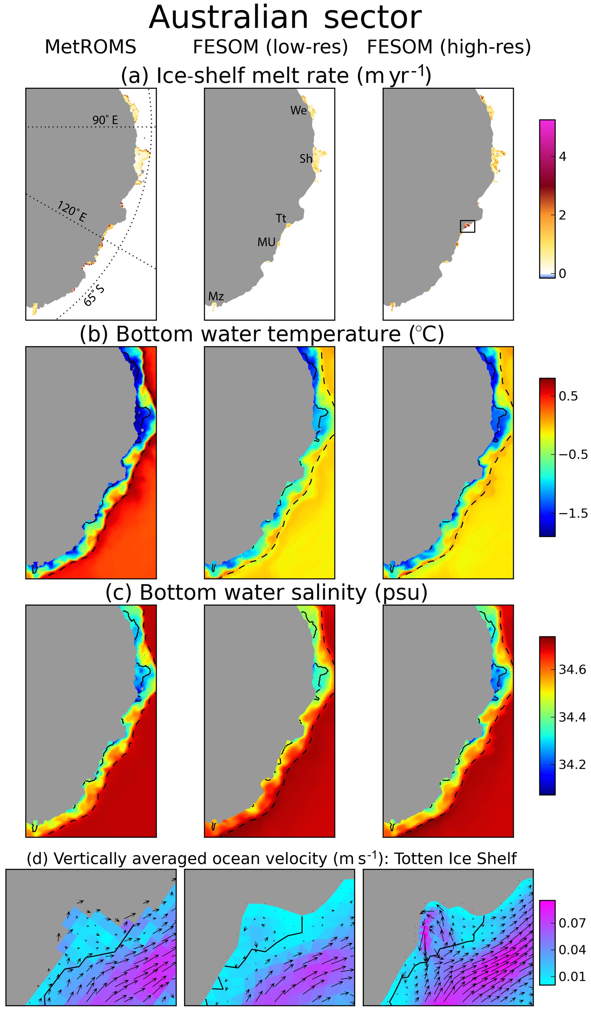 GMD - Intercomparison of Antarctic ice-shelf, ocean, and sea-ice