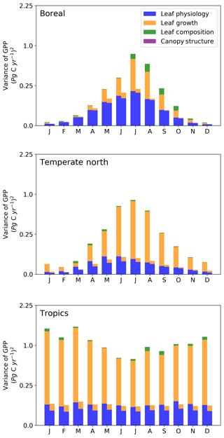 https://www.geosci-model-dev.net/11/1517/2018/gmd-11-1517-2018-f07