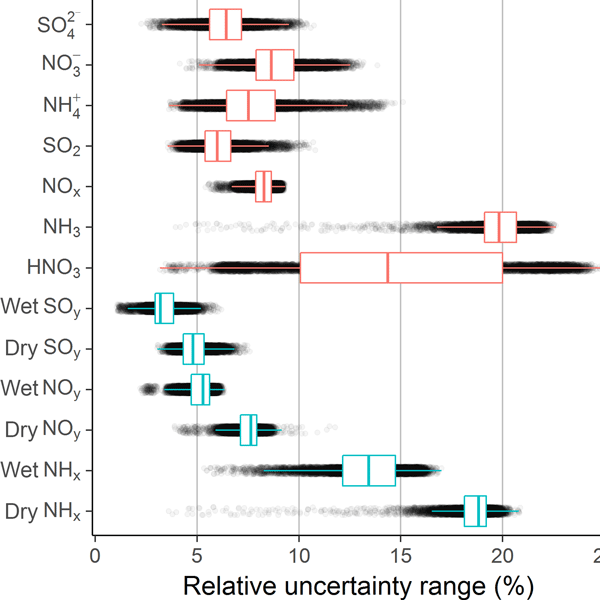 Bg Relations Impact Of Droughts On The Carbon Cycle In European
