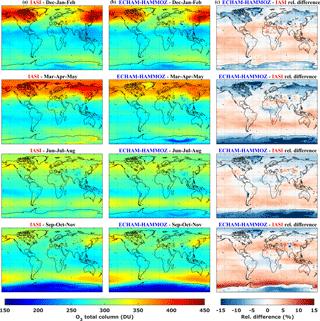 https://www.geosci-model-dev.net/11/1695/2018/gmd-11-1695-2018-f01