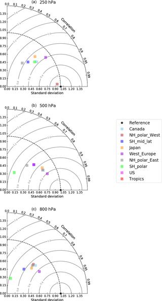 https://www.geosci-model-dev.net/11/1695/2018/gmd-11-1695-2018-f07