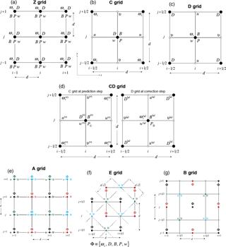 https://www.geosci-model-dev.net/11/1753/2018/gmd-11-1753-2018-f01
