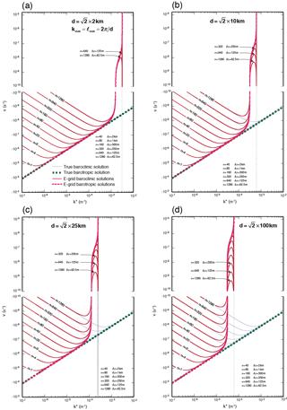 https://www.geosci-model-dev.net/11/1785/2018/gmd-11-1785-2018-f05