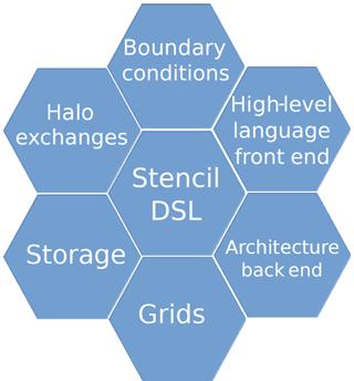 https://www.geosci-model-dev.net/11/1799/2018/gmd-11-1799-2018-f09