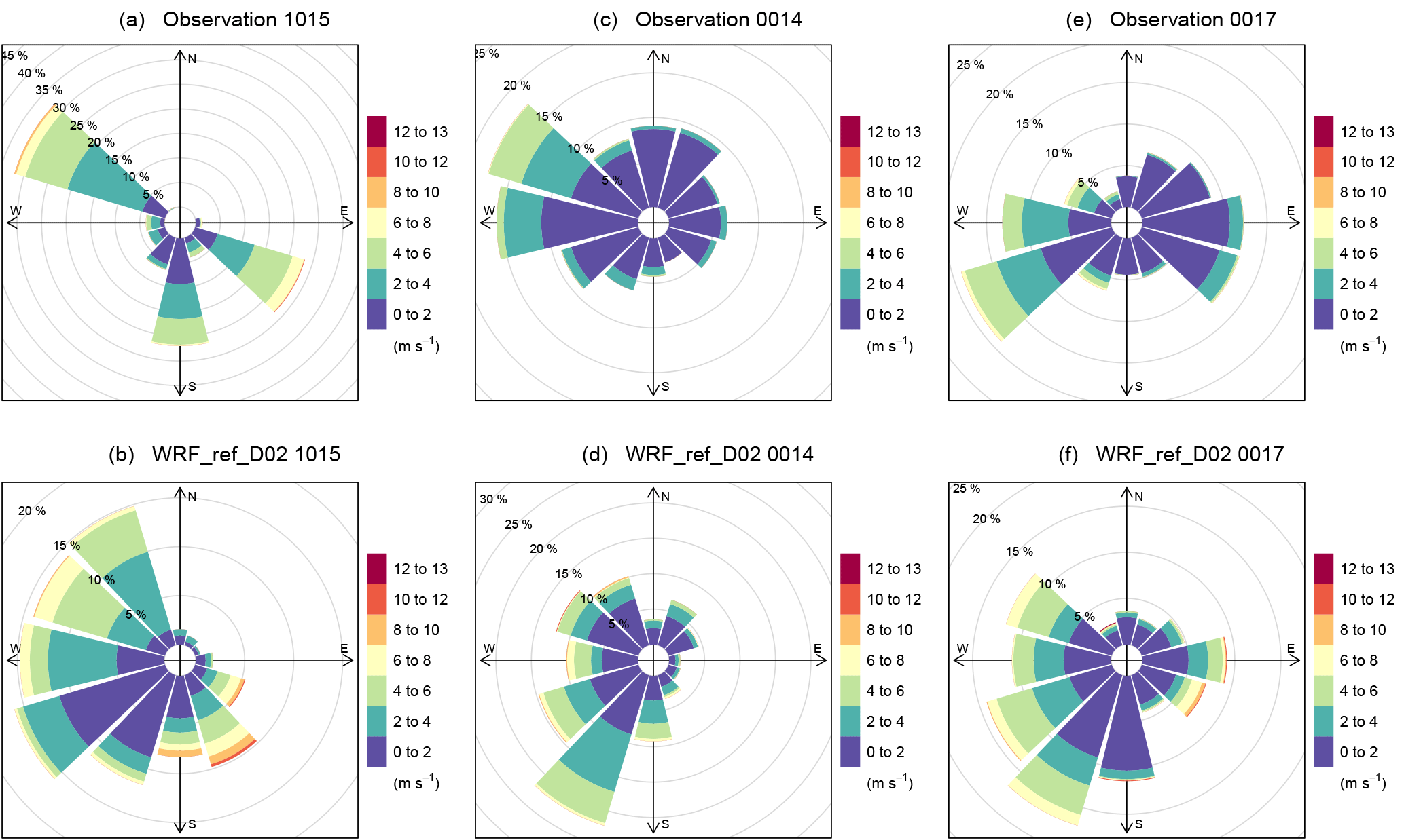 GMD - WRF and WRF-Chem v3 5 1 simulations of meteorology and