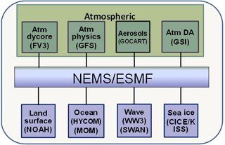 https://www.geosci-model-dev.net/11/2315/2018/gmd-11-2315-2018-f08
