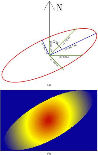 https://www.geosci-model-dev.net/11/2525/2018/gmd-11-2525-2018-f08
