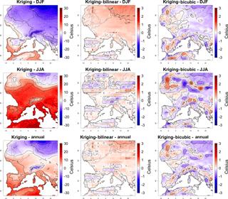https://www.geosci-model-dev.net/11/2563/2018/gmd-11-2563-2018-f05