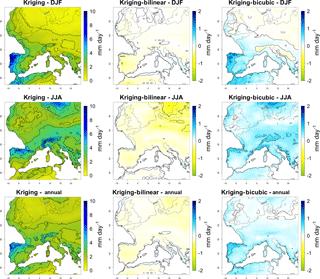 https://www.geosci-model-dev.net/11/2563/2018/gmd-11-2563-2018-f07
