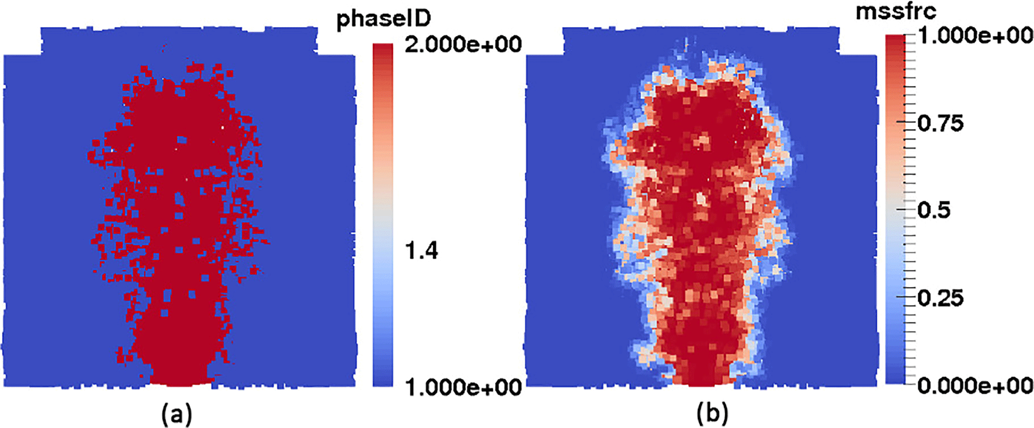 GMD - Plume-SPH 1 0: a three-dimensional, dusty-gas volcanic plume