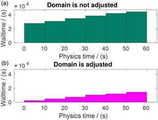 https://www.geosci-model-dev.net/11/2691/2018/gmd-11-2691-2018-f05