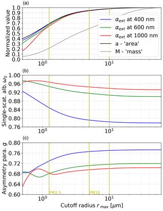 https://www.geosci-model-dev.net/11/2739/2018/gmd-11-2739-2018-f07