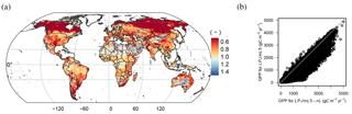 https://www.geosci-model-dev.net/11/2789/2018/gmd-11-2789-2018-f05