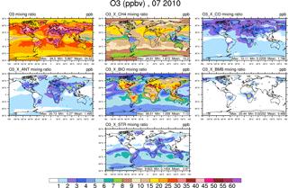 https://www.geosci-model-dev.net/11/2825/2018/gmd-11-2825-2018-f04