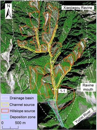 https://www.geosci-model-dev.net/11/2841/2018/gmd-11-2841-2018-f04