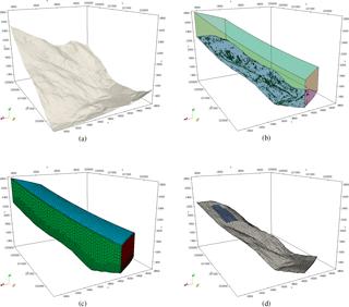 https://www.geosci-model-dev.net/11/2923/2018/gmd-11-2923-2018-f03