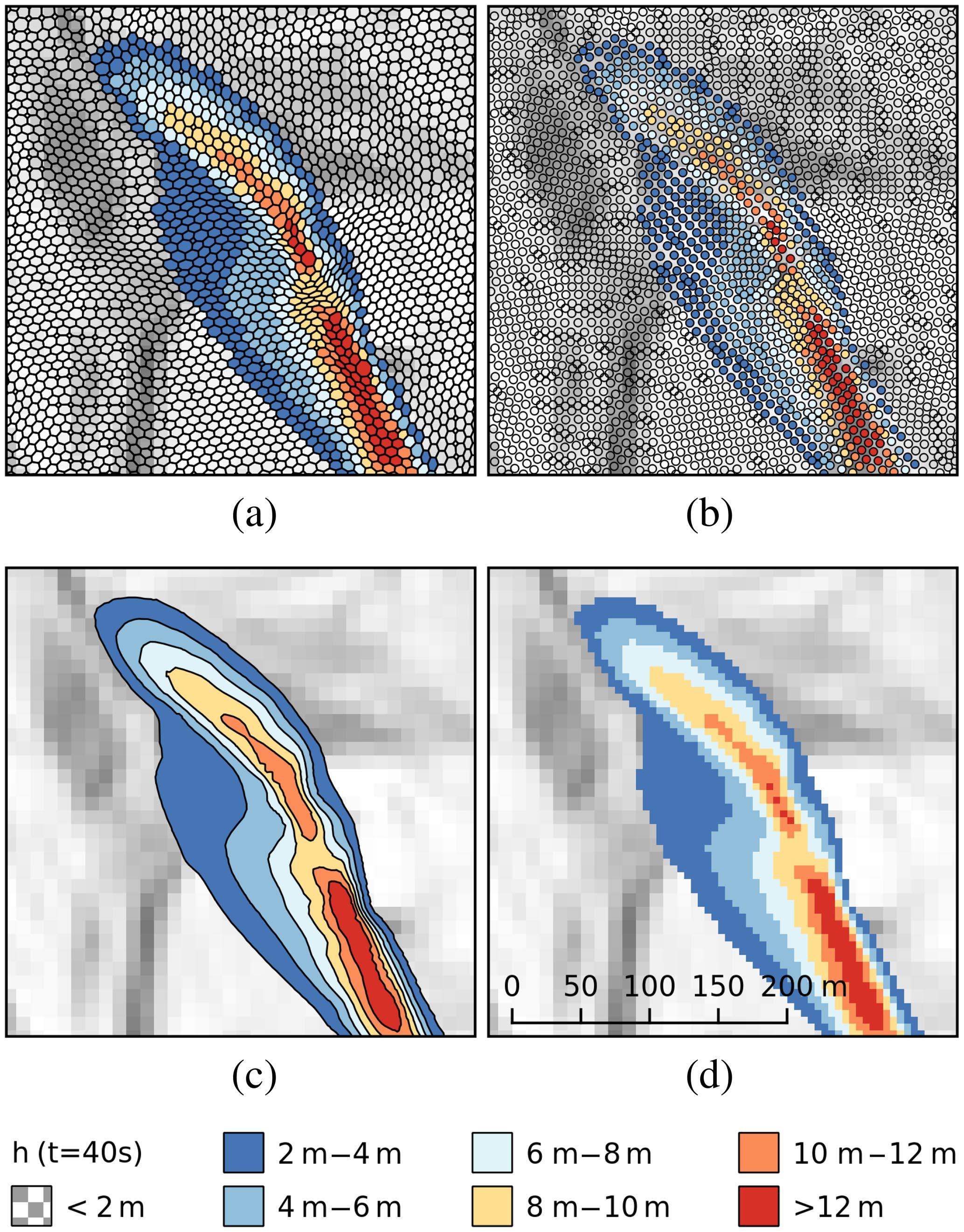 GMD - faSavageHutterFOAM 1 0: depth-integrated simulation of