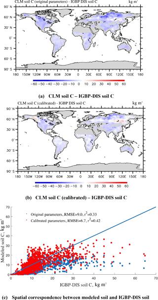 https://www.geosci-model-dev.net/11/3027/2018/gmd-11-3027-2018-f07