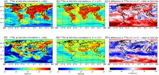 https://www.geosci-model-dev.net/11/305/2018/gmd-11-305-2018-f07