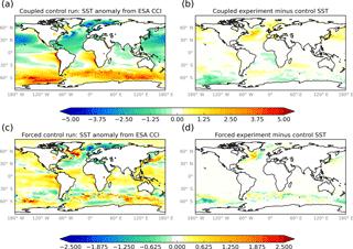 https://www.geosci-model-dev.net/11/3187/2018/gmd-11-3187-2018-f05