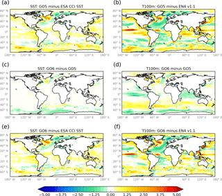 https://www.geosci-model-dev.net/11/3187/2018/gmd-11-3187-2018-f09