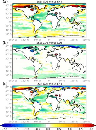 https://www.geosci-model-dev.net/11/3187/2018/gmd-11-3187-2018-f11