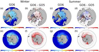 https://www.geosci-model-dev.net/11/3187/2018/gmd-11-3187-2018-f15