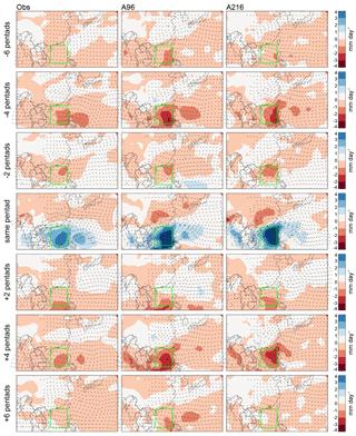 https://www.geosci-model-dev.net/11/3215/2018/gmd-11-3215-2018-f06