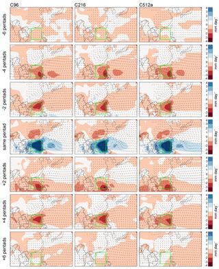 https://www.geosci-model-dev.net/11/3215/2018/gmd-11-3215-2018-f07