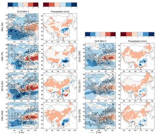https://www.geosci-model-dev.net/11/3215/2018/gmd-11-3215-2018-f12