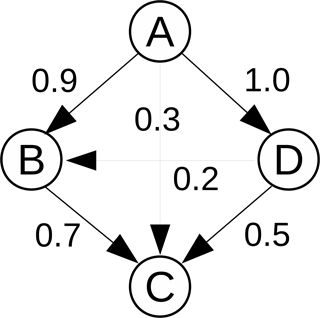 https://www.geosci-model-dev.net/11/3391/2018/gmd-11-3391-2018-f01