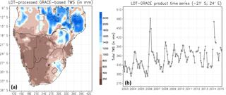 https://www.geosci-model-dev.net/11/3605/2018/gmd-11-3605-2018-f06
