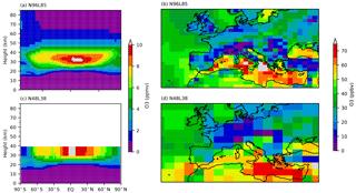 https://www.geosci-model-dev.net/11/3647/2018/gmd-11-3647-2018-f02