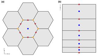 https://www.geosci-model-dev.net/11/3747/2018/gmd-11-3747-2018-f01