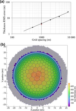 https://www.geosci-model-dev.net/11/3747/2018/gmd-11-3747-2018-f06