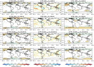 https://www.geosci-model-dev.net/11/3865/2018/gmd-11-3865-2018-f02