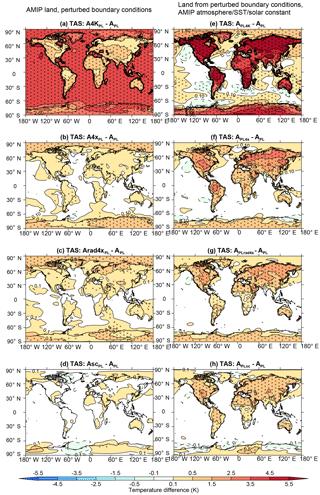 https://www.geosci-model-dev.net/11/3865/2018/gmd-11-3865-2018-f04