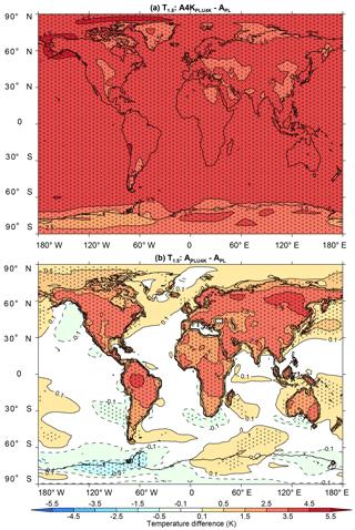 https://www.geosci-model-dev.net/11/3865/2018/gmd-11-3865-2018-f05