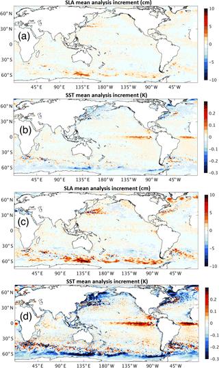 https://www.geosci-model-dev.net/11/4011/2018/gmd-11-4011-2018-f04
