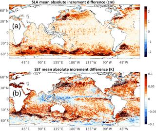 https://www.geosci-model-dev.net/11/4011/2018/gmd-11-4011-2018-f06