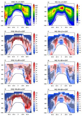 https://www.geosci-model-dev.net/11/4021/2018/gmd-11-4021-2018-f02