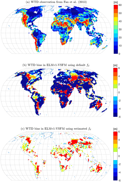 BG - Relations - A multi-scale comparison of modeled and