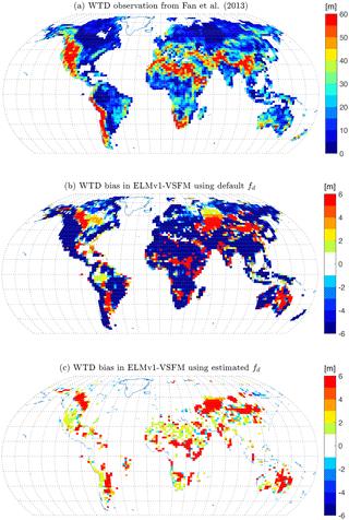https://www.geosci-model-dev.net/11/4085/2018/gmd-11-4085-2018-f06