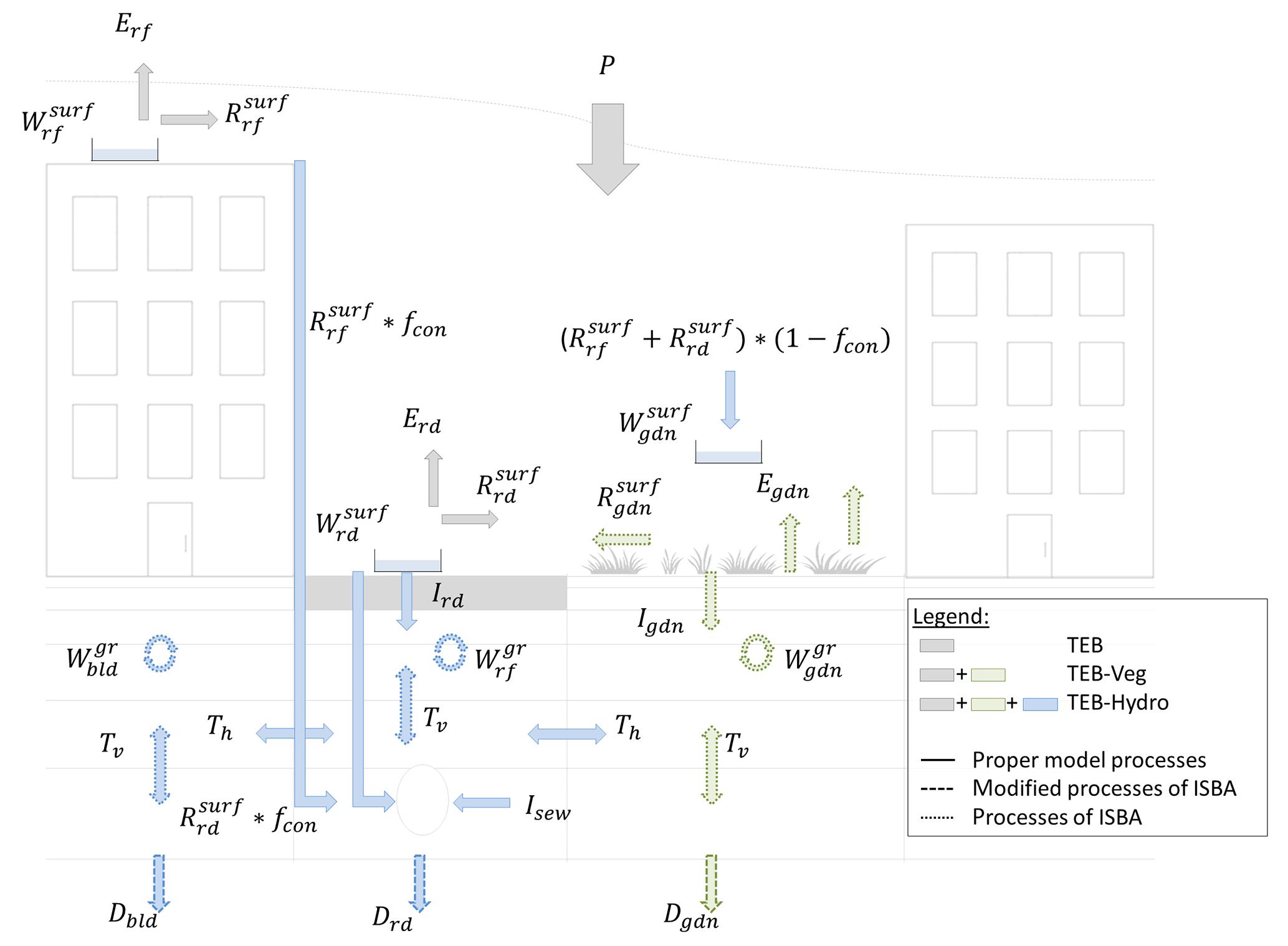 Scheme Described Genie Wiring Diagrams Hydraulic And Pneumatic