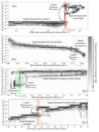 https://www.geosci-model-dev.net/11/4195/2018/gmd-11-4195-2018-f06