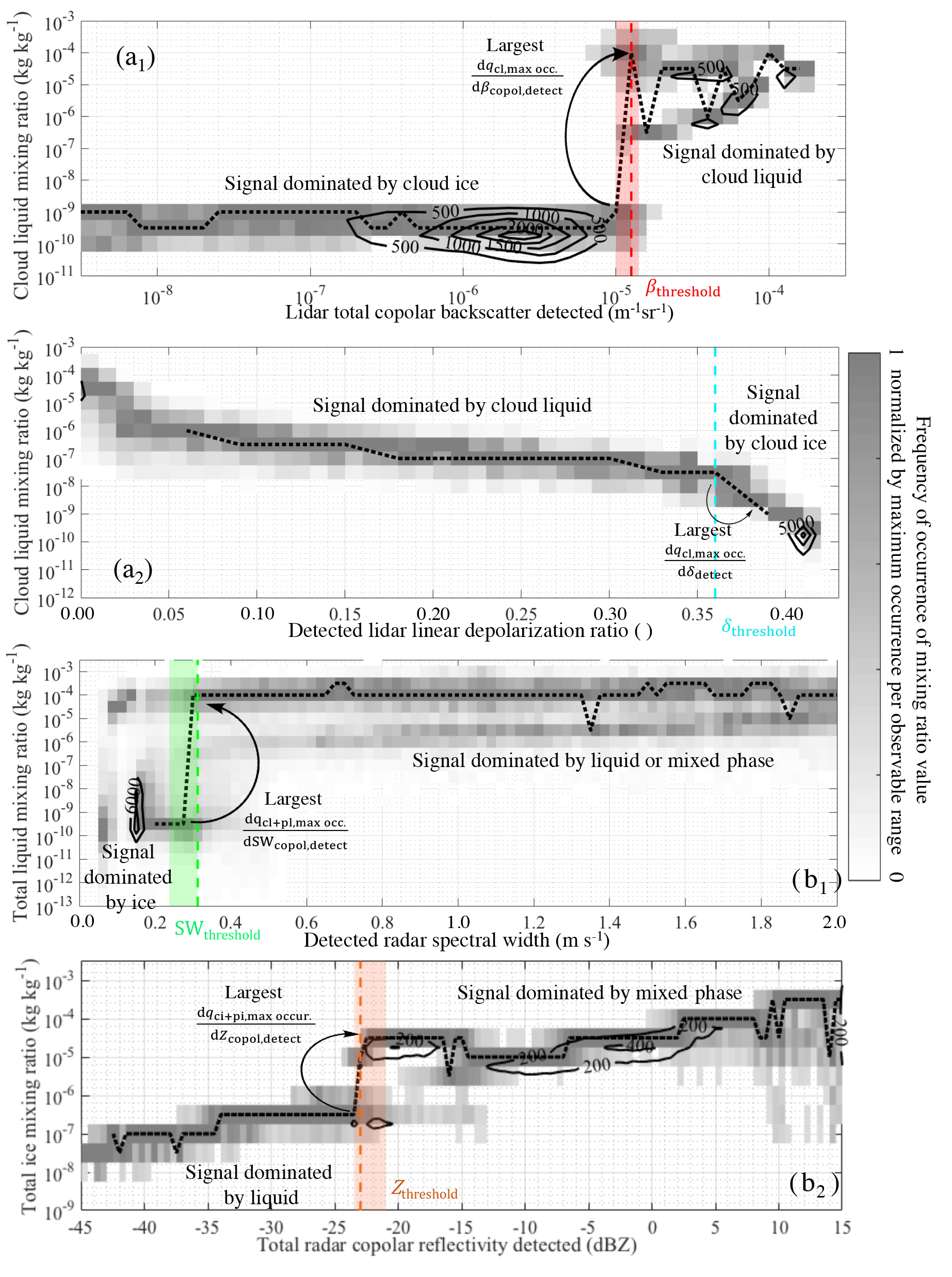 GMD - (GO)2-SIM: a GCM-oriented ground-observation forward ... Radio Schematic Diagrams Model on